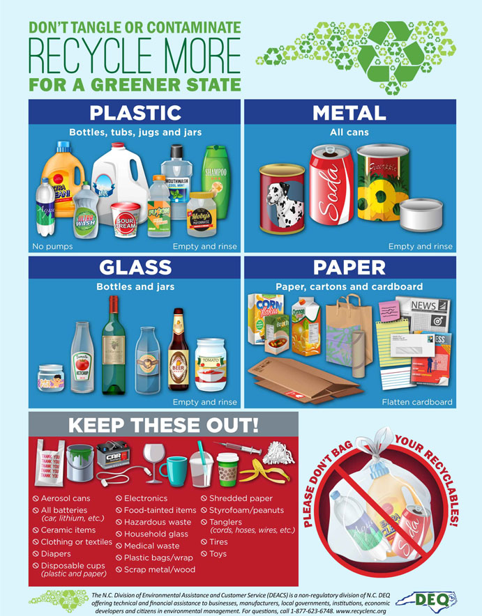 Keep Brunswick County Beautiful Promotes Statewide Recycling Campaign